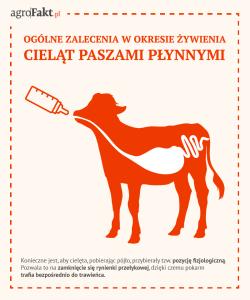 problemy zwypróżnianiem cieląt / preparaty mlekozastępcze
