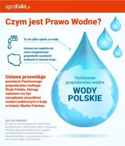 info-woda