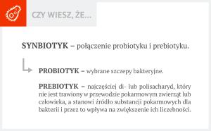 synbiotyki wżywieniu drobiu itrzody chlewnej