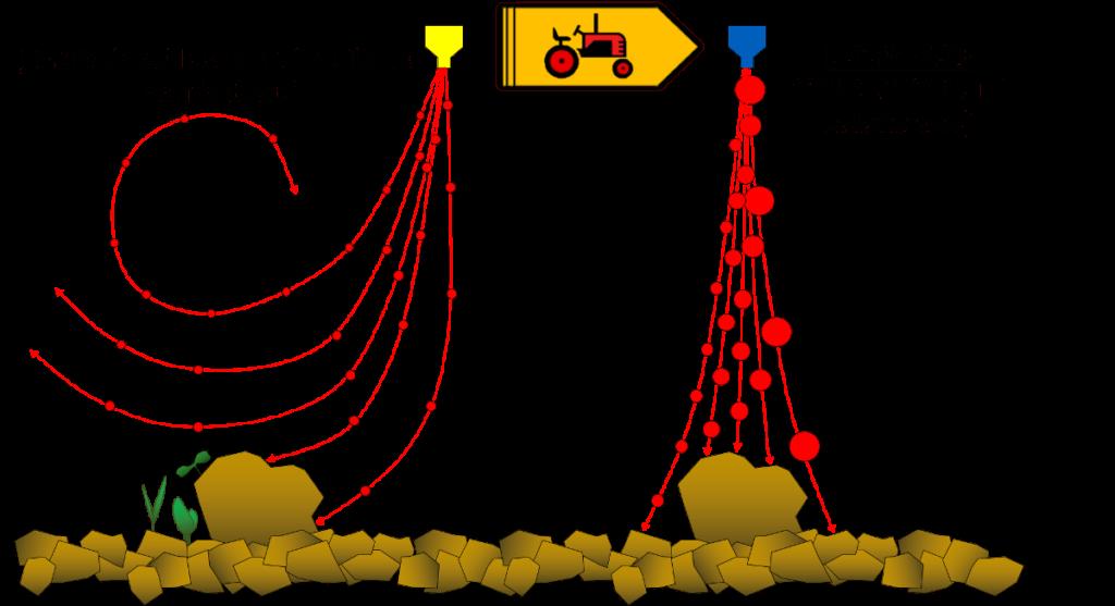 rozpylacze drobnokorplaste igrubokroplaste