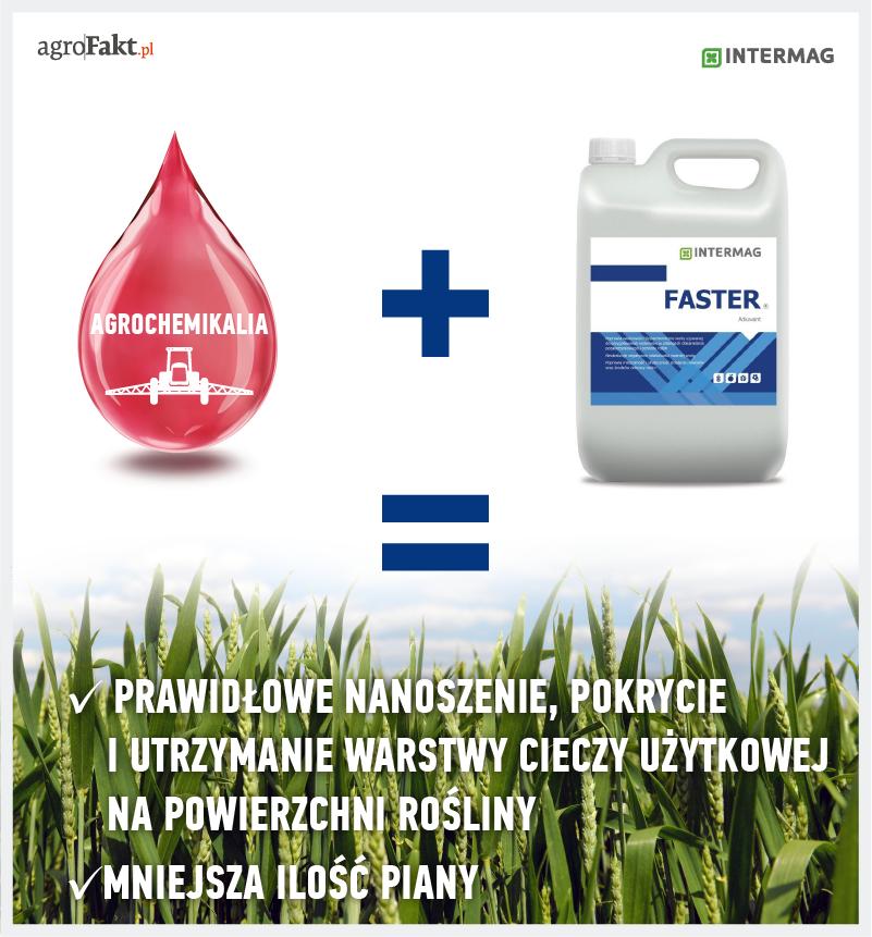 agrochemikalia ikondycjoner wody