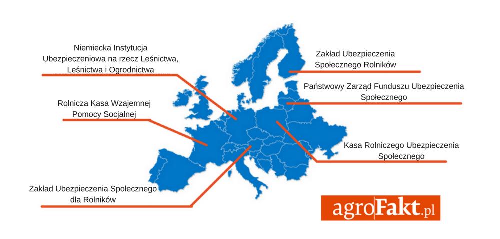 Według rolników likwidacja KRUS nie jest konieczna.
