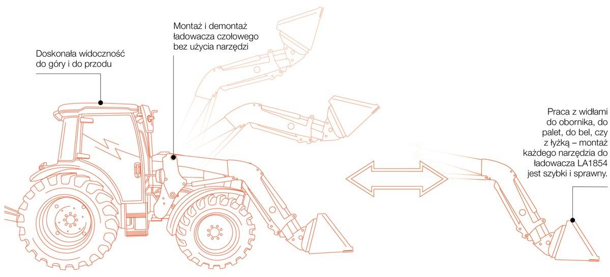 Promocja na ciągniki Kubota M5001 oferta na 5