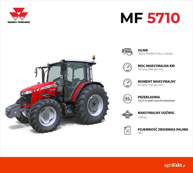 MF 5710