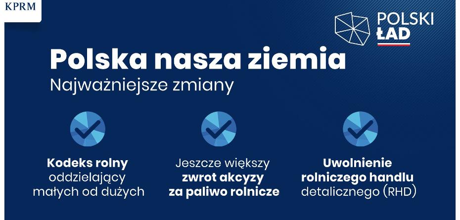 Polski Ład – rolnictwo (nie)podniesie się zkolan? Będą pieniądze zKPO?